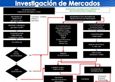 Diapositiva011