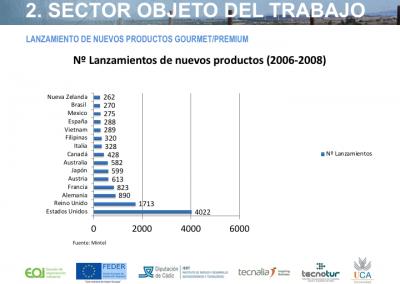 Diapositiva013