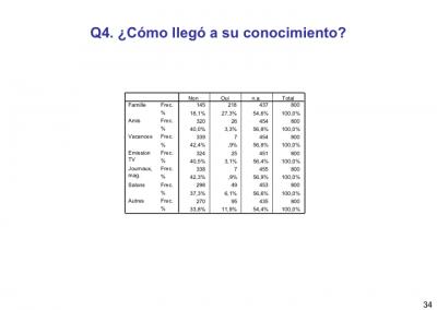 Diapositiva034