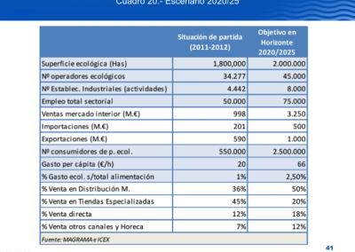 Diapositiva041