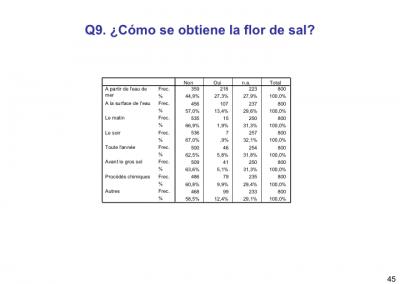Diapositiva045
