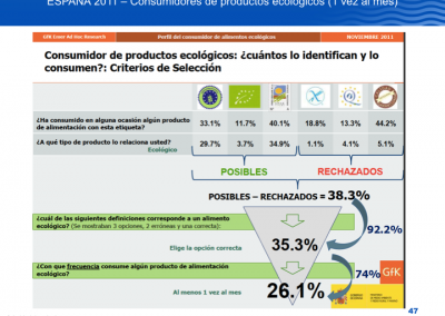 Diapositiva047