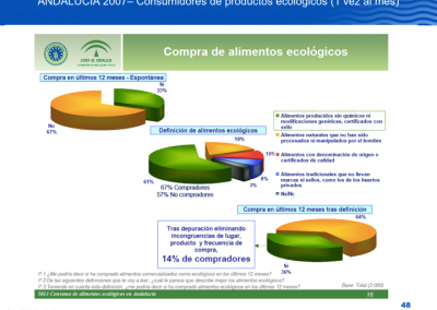 Diapositiva048