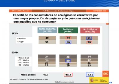 Diapositiva049