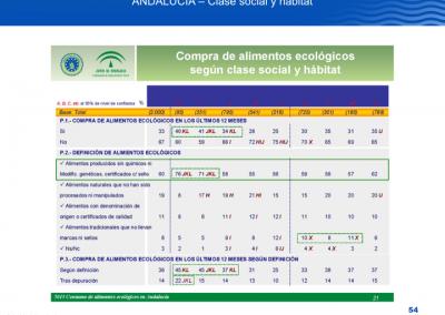 Diapositiva054