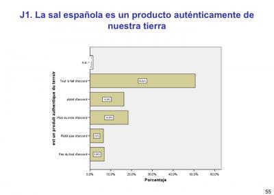 Diapositiva055