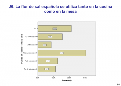 Diapositiva060