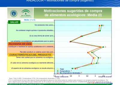 Diapositiva076