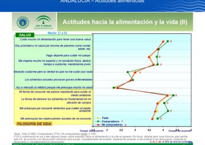 Diapositiva079