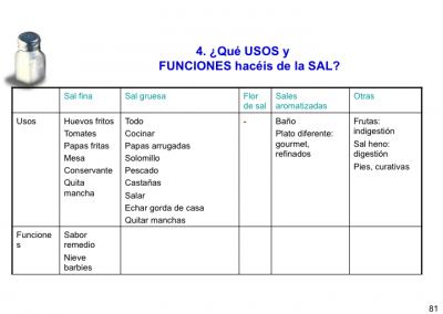 Diapositiva081