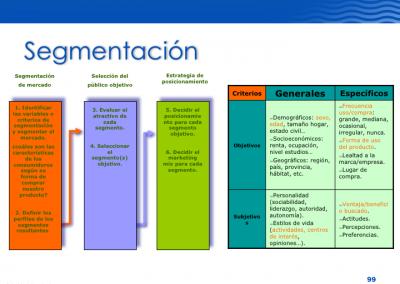 Diapositiva099