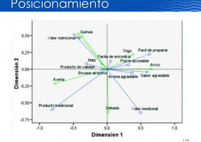 Diapositiva114