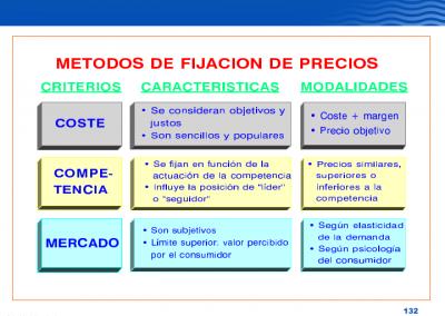 Diapositiva132